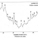 Saphir syntetique (FTR)